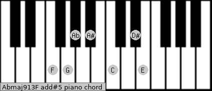 Abmaj9/13/F add(#5) piano chord
