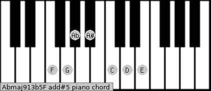 Abmaj9/13b5/F add(#5) piano chord
