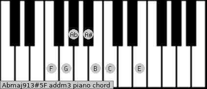 Abmaj9/13#5/F add(m3) piano chord