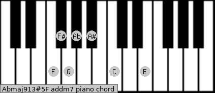 Abmaj9/13#5/F add(m7) piano chord
