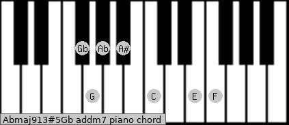 Abmaj9/13#5/Gb add(m7) piano chord