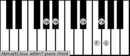 Abmaj9/13sus add(m7) piano chord