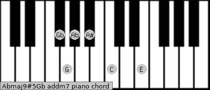 Abmaj9#5/Gb add(m7) piano chord