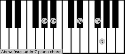 Abmaj9sus add(m7) piano chord