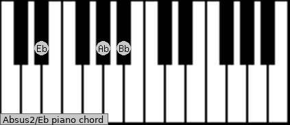 Absus2\Eb piano chord