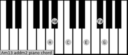 Am13 add(m2) piano chord