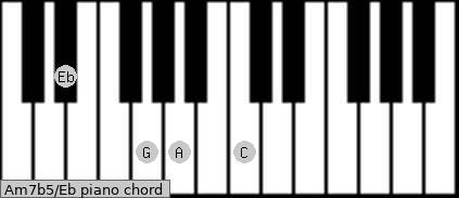 Am7b5\Eb piano chord