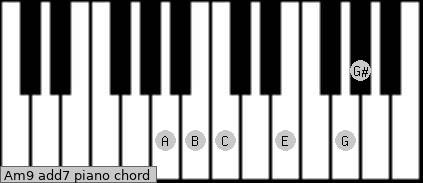 Am9 add(7) piano chord