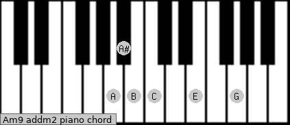 Am9 add(m2) piano chord
