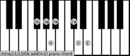 Amaj11/13/Gb add(m2) piano chord
