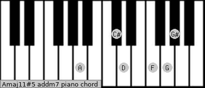 Amaj11#5 add(m7) piano chord