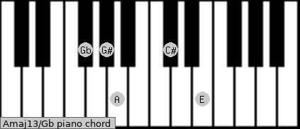Amaj13/Gb piano chord