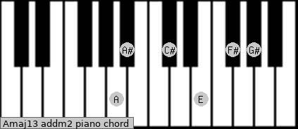 Amaj13 add(m2) piano chord
