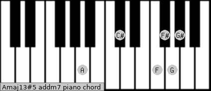 Amaj13#5 add(m7) piano chord
