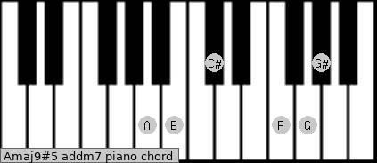 Amaj9#5 add(m7) piano chord