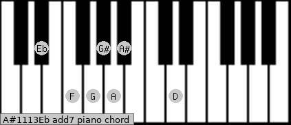 A#11/13/Eb add(7) piano chord