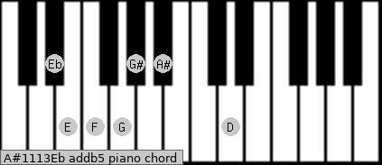 A#11/13/Eb add(b5) piano chord