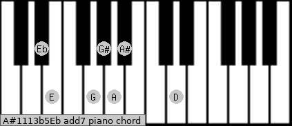 A#11/13b5/Eb add(7) piano chord