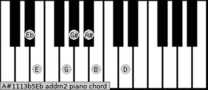 A#11/13b5/Eb add(m2) piano chord