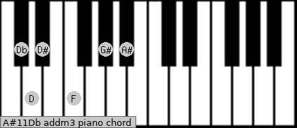 A#11/Db add(m3) piano chord