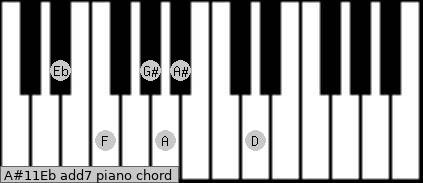 A#11/Eb add(7) piano chord