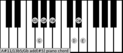 A#11/13b5/Gb add(#5) piano chord
