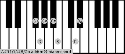 A#11/13#5/Gb add(m2) piano chord