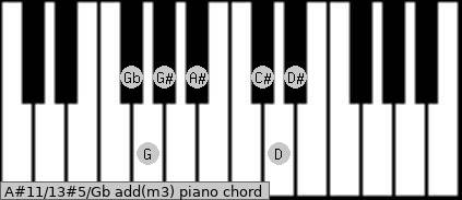 A#11/13#5/Gb add(m3) piano chord