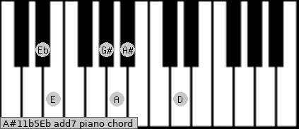 A#11b5/Eb add(7) piano chord