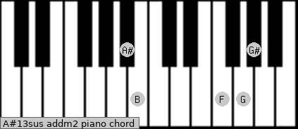 A#13sus add(m2) piano chord