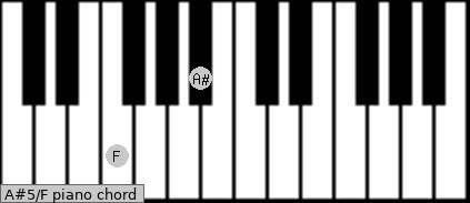 A#5\F piano chord