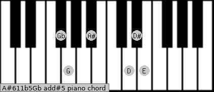 A#6/11b5/Gb add(#5) piano chord