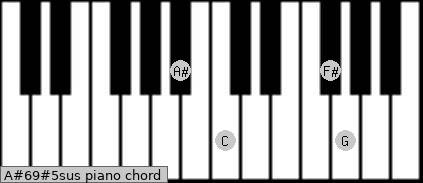 A#6/9#5sus piano chord