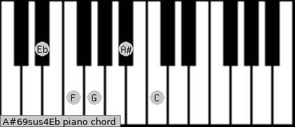 A#6/9sus4/Eb Piano chord chart