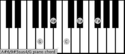 A#6/9#5sus4/G Piano chord chart