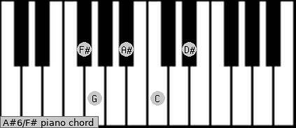 A#6\F# piano chord