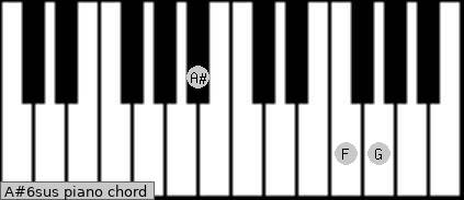 A#6sus piano chord