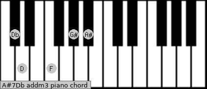 A#7/Db add(m3) piano chord
