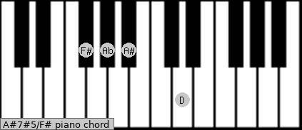 A#7#5\F# piano chord