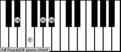 A#7sus4\D# piano chord