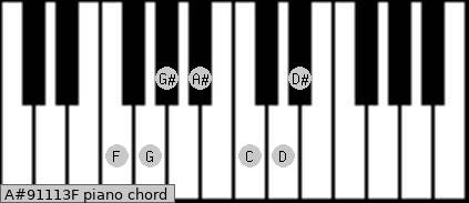 A#9/11/13/F Piano chord chart