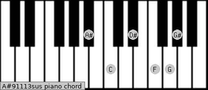 A#9/11/13sus piano chord