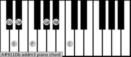 A#9/11/Db add(m3) piano chord