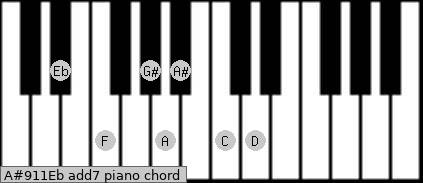A#9/11/Eb add(7) piano chord