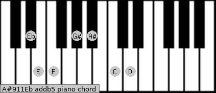 A#9/11/Eb add(b5) piano chord