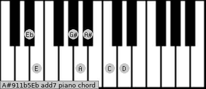 A#9/11b5/Eb add(7) piano chord