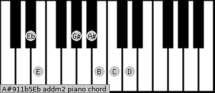 A#9/11b5/Eb add(m2) piano chord