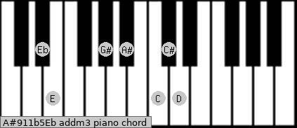 A#9/11b5/Eb add(m3) piano chord