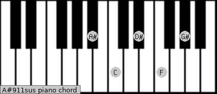 A#9/11sus piano chord