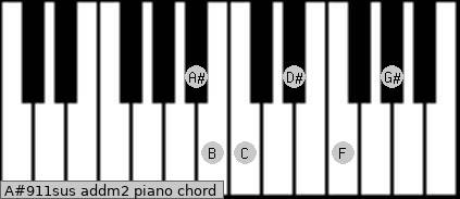 A#9/11sus add(m2) piano chord